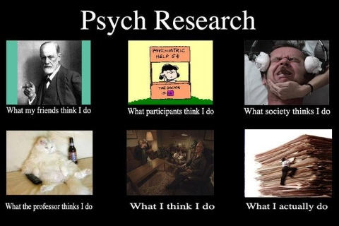 what is the purpose of thinking critically about psychological research